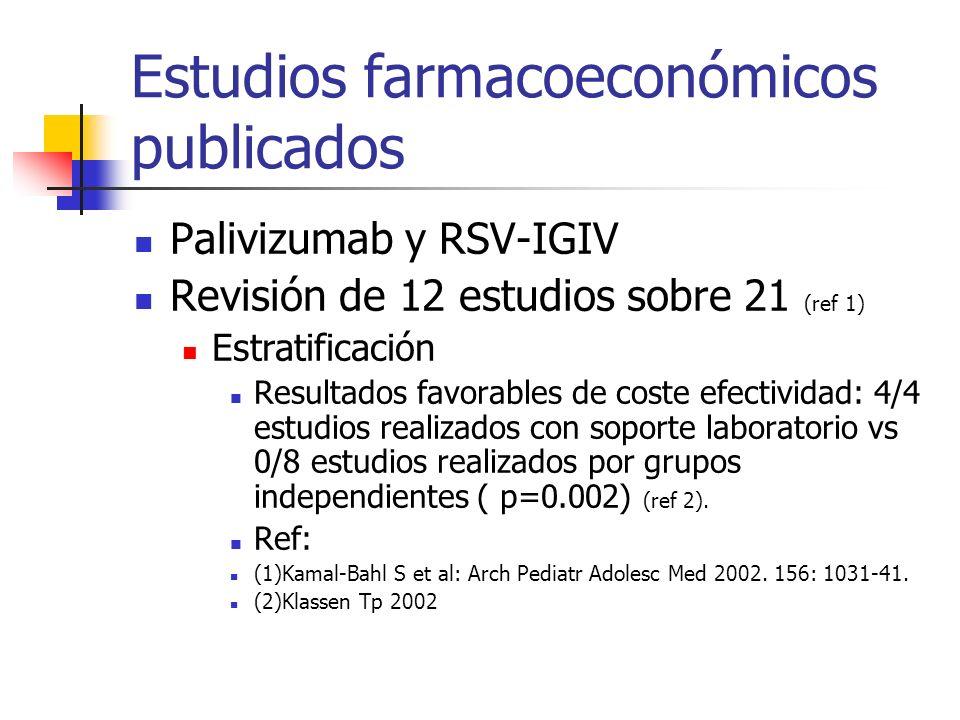 Estudios farmacoeconómicos publicados Palivizumab y RSV-IGIV Revisión de 12 estudios sobre 21 (ref 1) Estratificación Resultados favorables de coste efectividad: 4/4 estudios realizados con soporte laboratorio vs 0/8 estudios realizados por grupos independientes ( p=0.002) (ref 2).