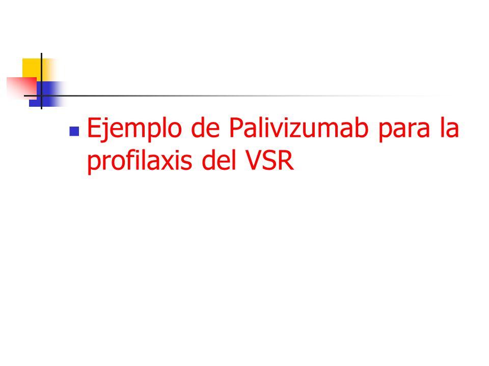 Ejemplo de Palivizumab para la profilaxis del VSR