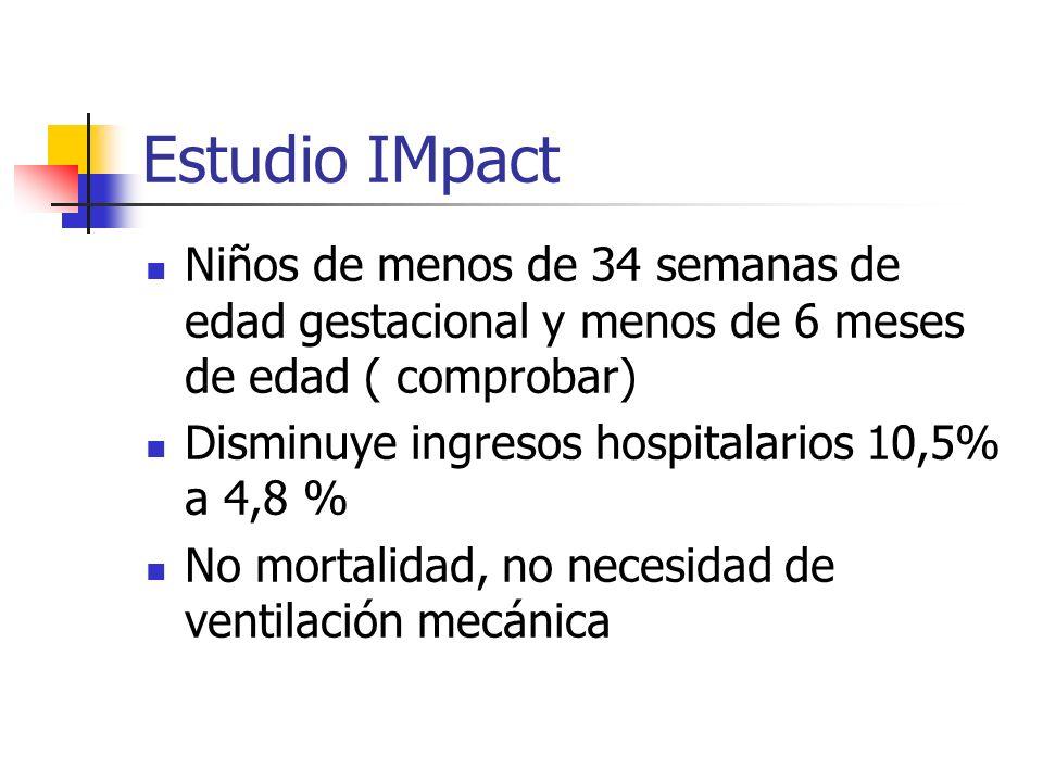 Estudio IMpact Niños de menos de 34 semanas de edad gestacional y menos de 6 meses de edad ( comprobar) Disminuye ingresos hospitalarios 10,5% a 4,8 % No mortalidad, no necesidad de ventilación mecánica