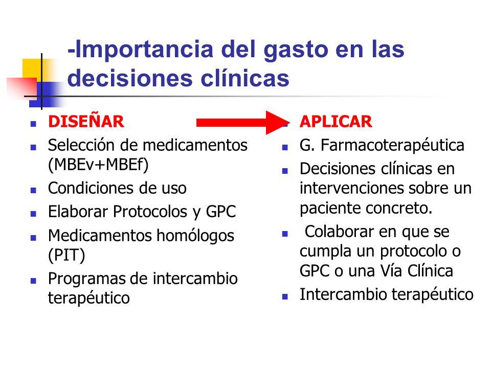 -Importancia del gasto en las decisiones clínicas DISEÑAR Selección de medicamentos (MBEv+MBEf) Condiciones de uso Elaborar Protocolos y GPC Medicamentos homólogos (PIT) Programas de intercambio terapéutico APLICAR G.