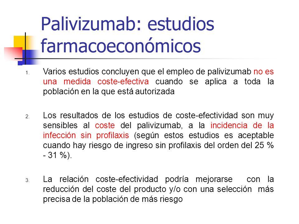 Palivizumab: estudios farmacoeconómicos 1.