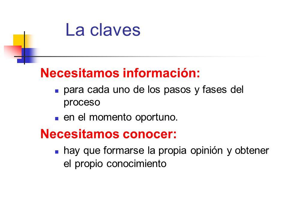 La claves Necesitamos información: para cada uno de los pasos y fases del proceso en el momento oportuno.