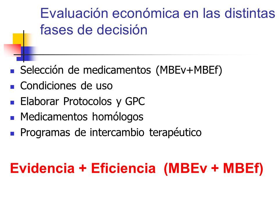 Evaluación económica en las distintas fases de decisión Selección de medicamentos (MBEv+MBEf) Condiciones de uso Elaborar Protocolos y GPC Medicamentos homólogos Programas de intercambio terapéutico Evidencia + Eficiencia (MBEv + MBEf)