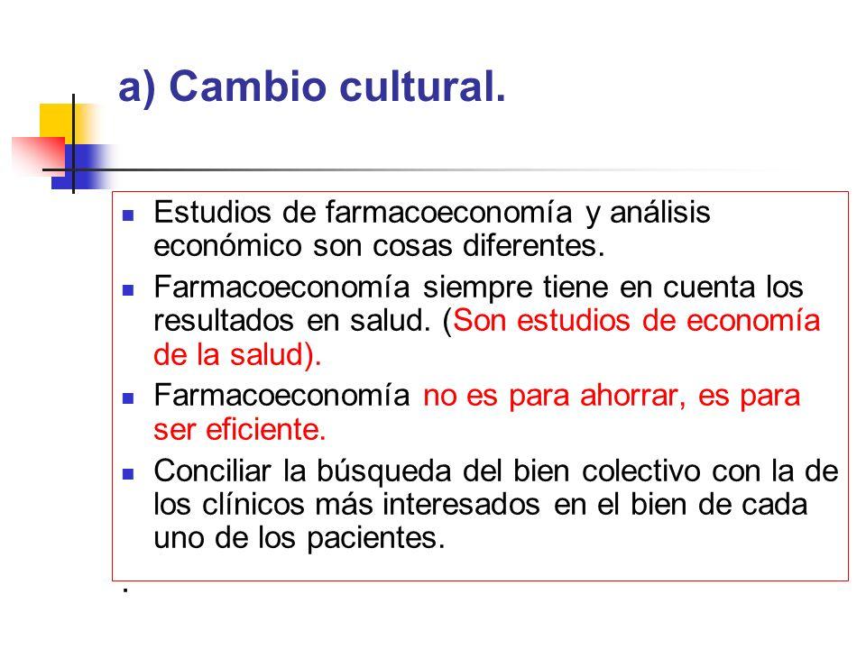 a) Cambio cultural. Estudios de farmacoeconomía y análisis económico son cosas diferentes.