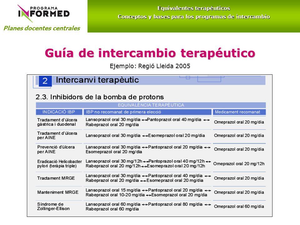Guía de intercambio terapéutico Ejemplo: Regió Lleida 2005 Planes docentes centrales Equivalentes terapéuticos Conceptos y bases para los programas de intercambio