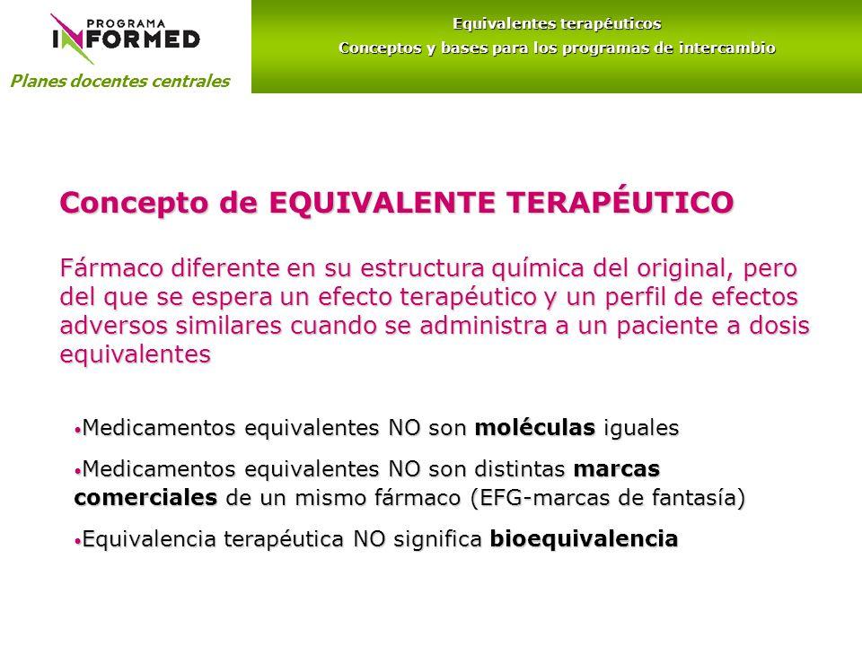 Concepto de EQUIVALENTE TERAPÉUTICO Fármaco diferente en su estructura química del original, pero del que se espera un efecto terapéutico y un perfil de efectos adversos similares cuando se administra a un paciente a dosis equivalentes Medicamentos equivalentes NO son moléculas iguales Medicamentos equivalentes NO son moléculas iguales Medicamentos equivalentes NO son distintas marcas comerciales de un mismo fármaco (EFG-marcas de fantasía) Medicamentos equivalentes NO son distintas marcas comerciales de un mismo fármaco (EFG-marcas de fantasía) Equivalencia terapéutica NO significa bioequivalencia Equivalencia terapéutica NO significa bioequivalencia Planes docentes centrales Equivalentes terapéuticos Conceptos y bases para los programas de intercambio