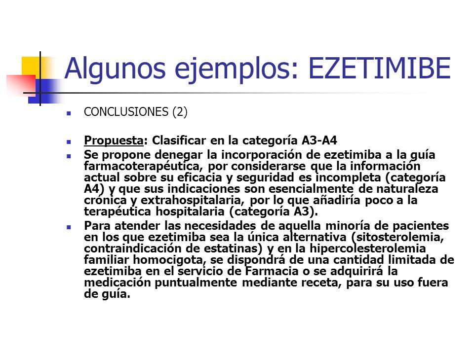 Algunos ejemplos: EZETIMIBE CONCLUSIONES (2) Propuesta: Clasificar en la categoría A3-A4 Se propone denegar la incorporación de ezetimiba a la guía fa