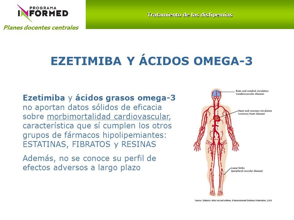 Planes docentes centrales Tratamiento de las dislipemias Ezetimiba y ácidos grasos omega-3 no aportan datos sólidos de eficacia sobre morbimortalidad