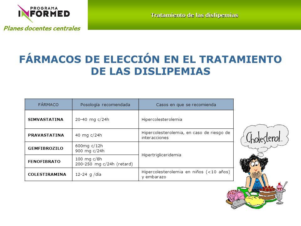 Planes docentes centrales Tratamiento de las dislipemias FÁRMACOS DE ELECCIÓN EN EL TRATAMIENTO DE LAS DISLIPEMIAS FÁRMACOPosología recomendadaCasos e