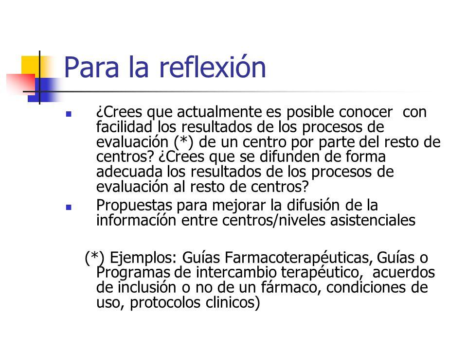 Para la reflexión ¿Crees que actualmente es posible conocer con facilidad los resultados de los procesos de evaluación (*) de un centro por parte del