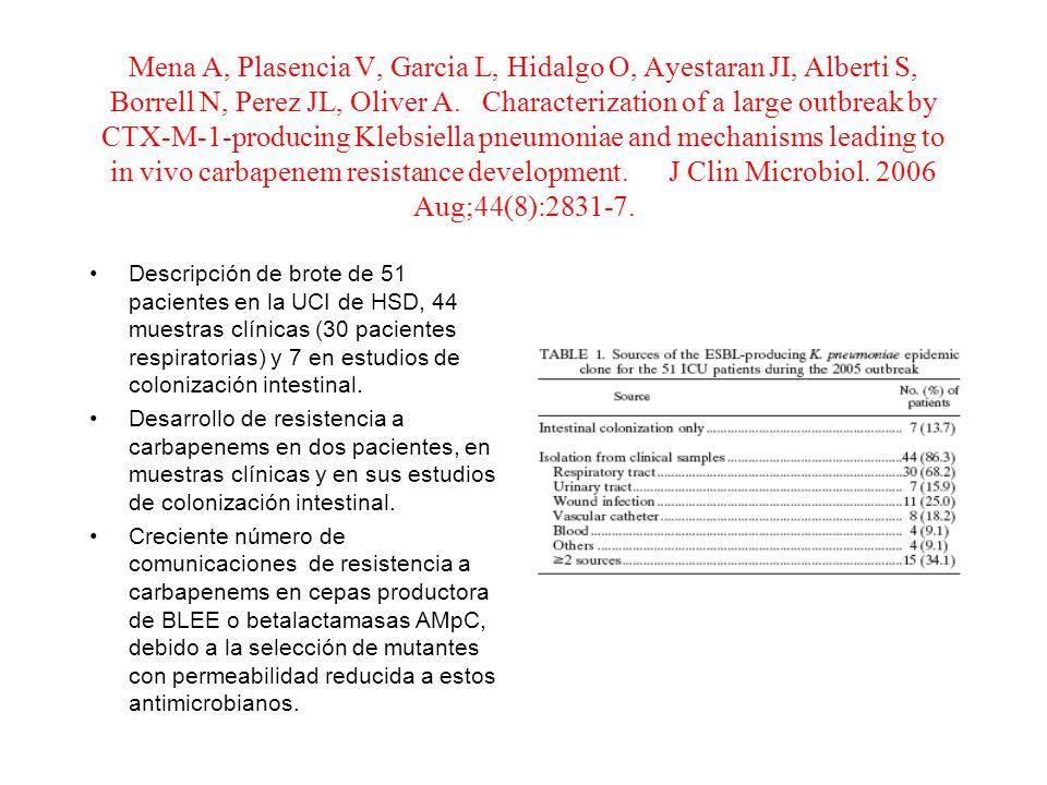 Mena A, Plasencia V, Garcia L, Hidalgo O, Ayestaran JI, Alberti S, Borrell N, Perez JL, Oliver A.