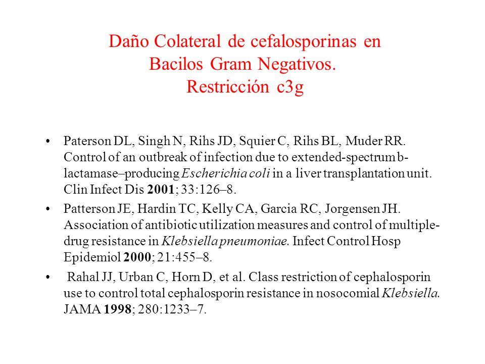 Daño Colateral de cefalosporinas en Bacilos Gram Negativos.