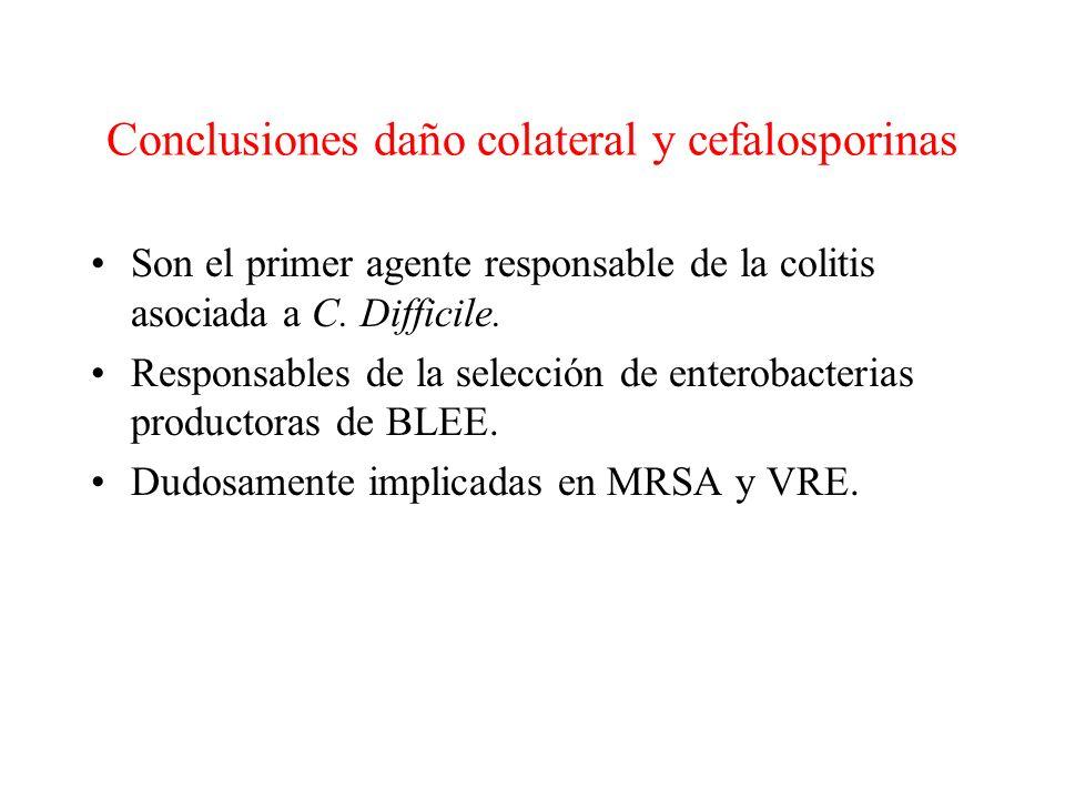 Conclusiones daño colateral y cefalosporinas Son el primer agente responsable de la colitis asociada a C.