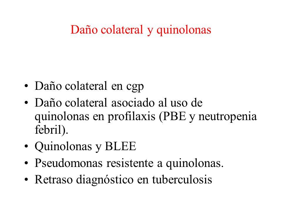 Daño colateral y quinolonas Daño colateral en cgp Daño colateral asociado al uso de quinolonas en profilaxis (PBE y neutropenia febril).