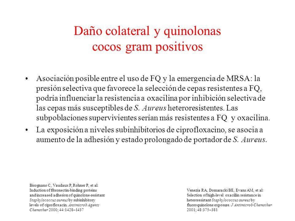 Daño colateral y quinolonas cocos gram positivos Asociación posible entre el uso de FQ y la emergencia de MRSA: la presión selectiva que favorece la selección de cepas resistentes a FQ, podría influenciar la resistencia a oxacilina por inhibición selectiva de las cepas más susceptibles de S.