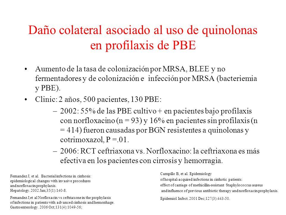Daño colateral asociado al uso de quinolonas en profilaxis de PBE Aumento de la tasa de colonización por MRSA, BLEE y no fermentadores y de colonización e infección por MRSA (bacteriemia y PBE).