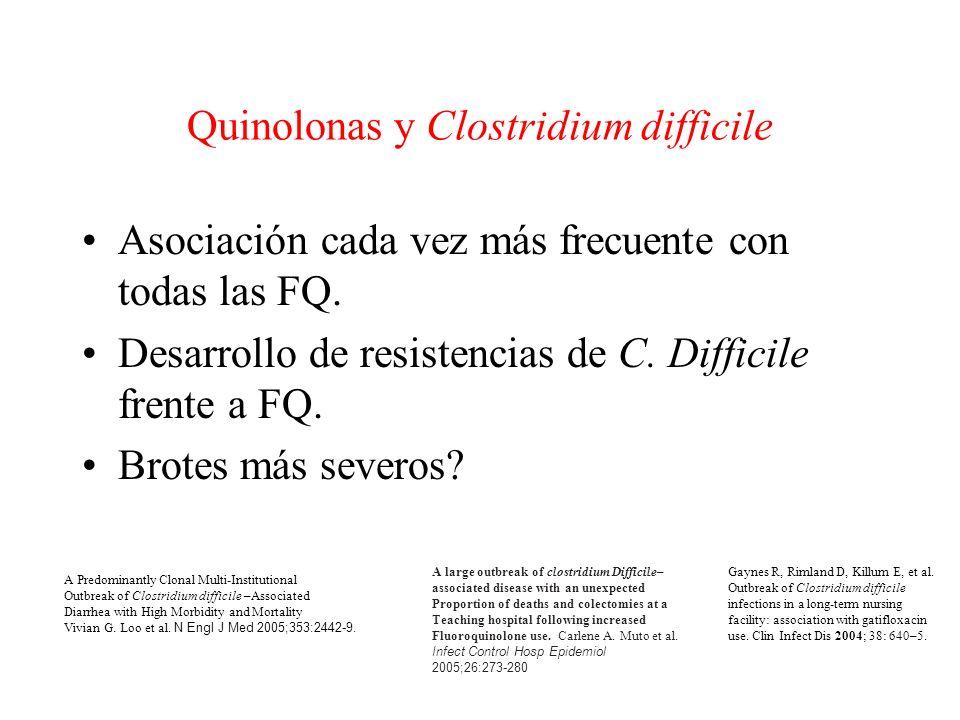 Quinolonas y Clostridium difficile Asociación cada vez más frecuente con todas las FQ.