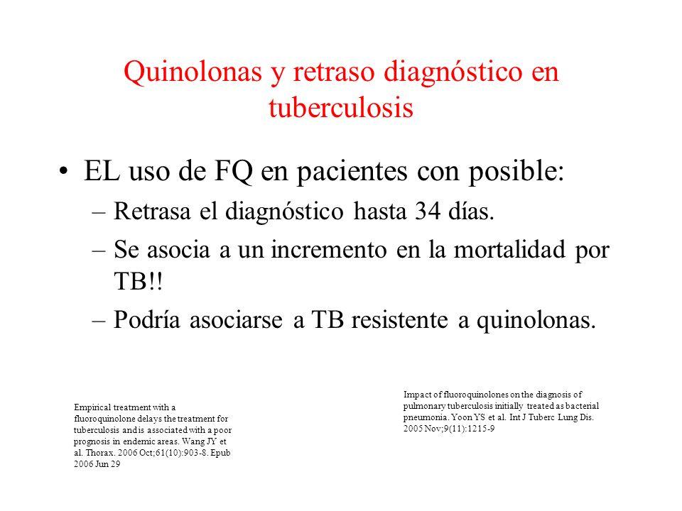 Quinolonas y retraso diagnóstico en tuberculosis EL uso de FQ en pacientes con posible: –Retrasa el diagnóstico hasta 34 días.
