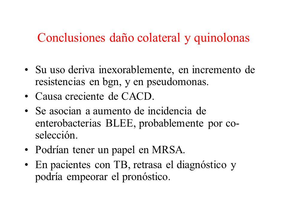 Conclusiones daño colateral y quinolonas Su uso deriva inexorablemente, en incremento de resistencias en bgn, y en pseudomonas.