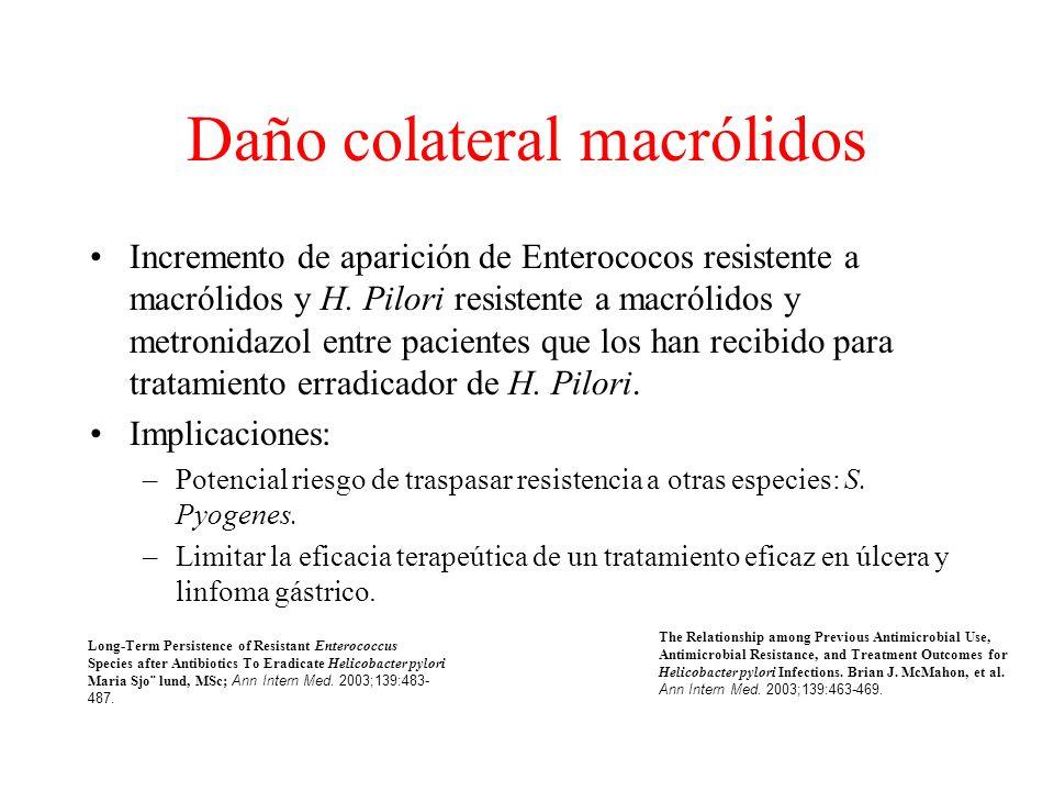 Daño colateral macrólidos Incremento de aparición de Enterococos resistente a macrólidos y H.