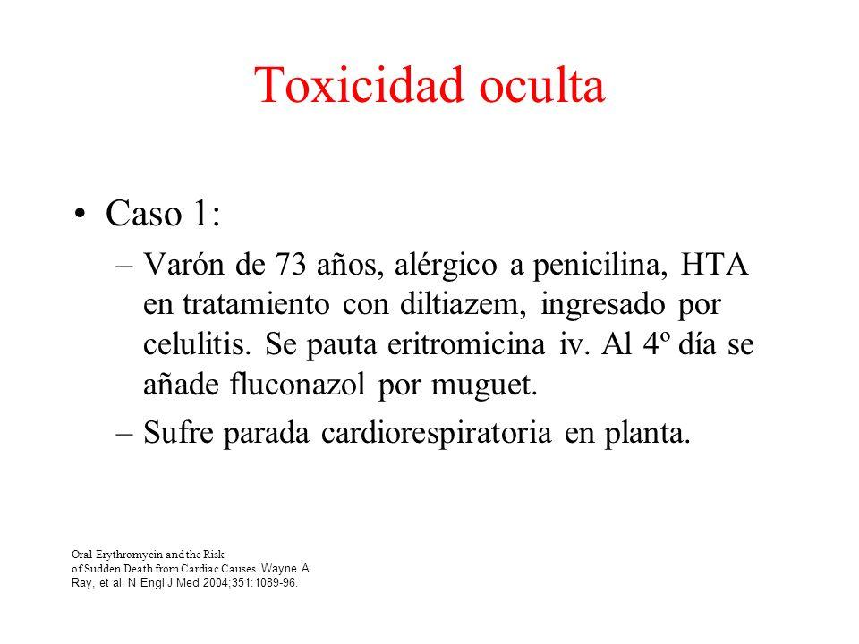Toxicidad oculta Caso 1: –Varón de 73 años, alérgico a penicilina, HTA en tratamiento con diltiazem, ingresado por celulitis.