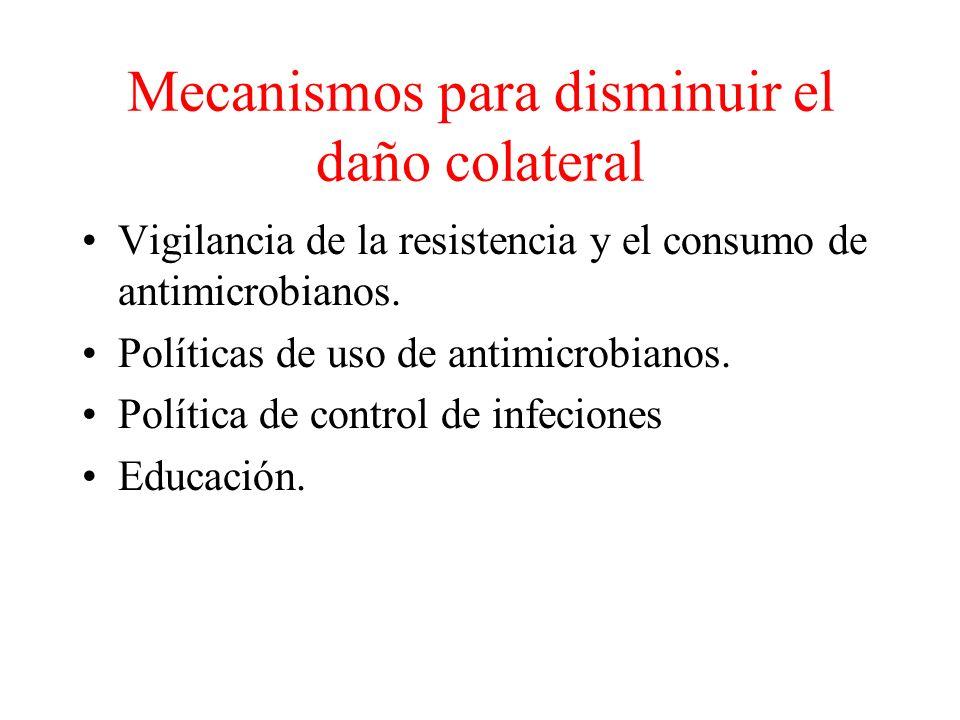 Mecanismos para disminuir el daño colateral Vigilancia de la resistencia y el consumo de antimicrobianos.