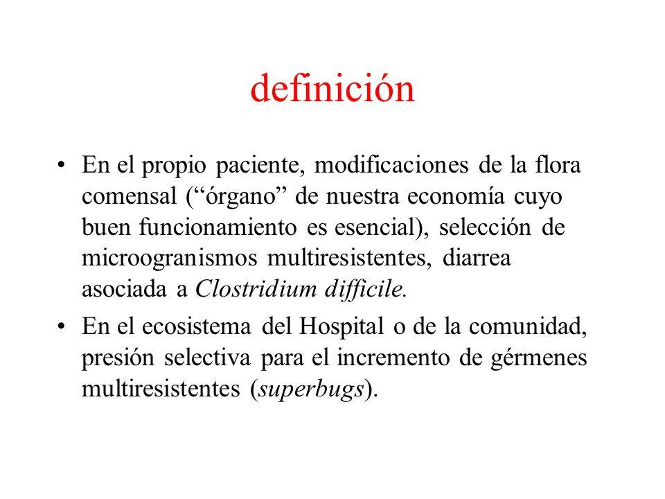 definición En el propio paciente, modificaciones de la flora comensal (órgano de nuestra economía cuyo buen funcionamiento es esencial), selección de microogranismos multiresistentes, diarrea asociada a Clostridium difficile.