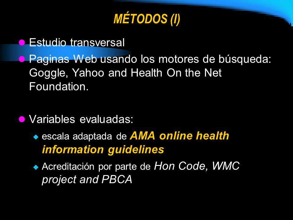Estudio transversal Paginas Web usando los motores de búsqueda: Goggle, Yahoo and Health On the Net Foundation. Variables evaluadas: escala adaptada d