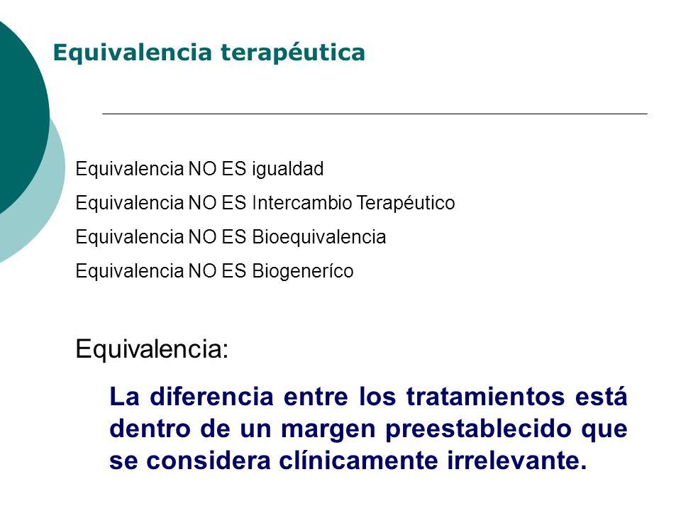 Equivalencia terapéutica Equivalencia NO ES igualdad Equivalencia NO ES Intercambio Terapéutico Equivalencia NO ES Bioequivalencia Equivalencia NO ES Biogeneríco Equivalencia: La diferencia entre los tratamientos está dentro de un margen preestablecido que se considera clínicamente irrelevante.