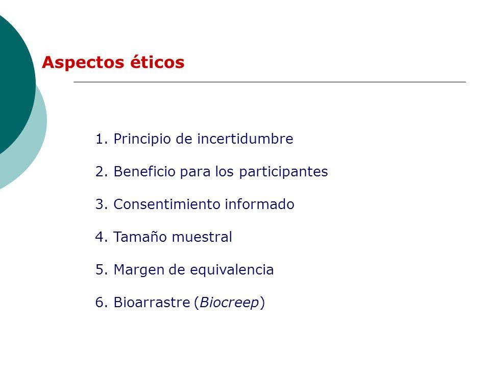 Aspectos éticos 1. Principio de incertidumbre 2. Beneficio para los participantes 3.