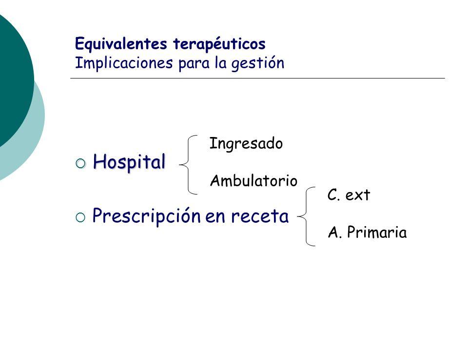 Equivalentes terapéuticos Implicaciones para la gestión Hospital Hospital Prescripción en receta Ingresado Ambulatorio C.