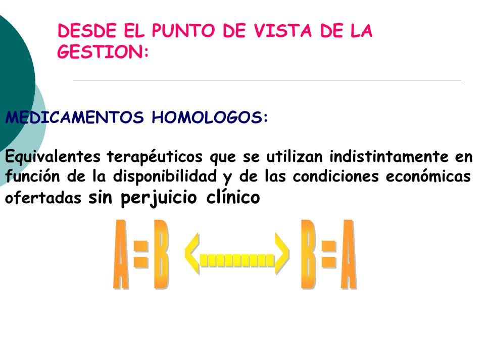 DESDE EL PUNTO DE VISTA DE LA GESTION: MEDICAMENTOS HOMOLOGOS: Equivalentes terapéuticos que se utilizan indistintamente en función de la disponibilidad y de las condiciones económicas ofertadas sin perjuicio clínico