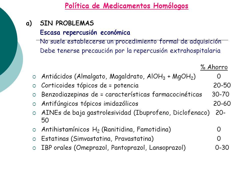 Política de Medicamentos Homólogos a)SIN PROBLEMAS Escasa repercusión económica No suele establecerse un procedimiento formal de adquisición Debe tenerse precaución por la repercusión extrahospitalaria % Ahorro Antiácidos (Almalgato, Magaldrato, AlOH 3 + MgOH 2 ) 0 Corticoides tópicos de = potencia 20-50 Benzodiazepinas de = características farmacocinéticas 30-70 Antifúngicos tópicos imidazólicos 20-60 AINEs de baja gastrolesividad (Ibuprofeno, Diclofenaco) 20- 50 Antihistamínicos H 2 (Ranitidina, Famotidina) 0 Estatinas (Simvastatina, Pravastatina) 0 IBP orales (Omeprazol, Pantoprazol, Lansoprazol) 0-30