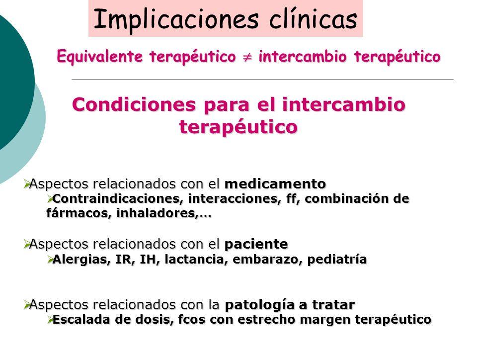 Equivalente terapéutico intercambio terapéutico Implicaciones clínicas Condiciones para el intercambio terapéutico Aspectos relacionados con el medicamento Aspectos relacionados con el medicamento Contraindicaciones, interacciones, ff, combinación de fármacos, inhaladores,… Contraindicaciones, interacciones, ff, combinación de fármacos, inhaladores,… Aspectos relacionados con el paciente Aspectos relacionados con el paciente Alergias, IR, IH, lactancia, embarazo, pediatría Alergias, IR, IH, lactancia, embarazo, pediatría Aspectos relacionados con la patología a tratar Aspectos relacionados con la patología a tratar Escalada de dosis, fcos con estrecho margen terapéutico Escalada de dosis, fcos con estrecho margen terapéutico