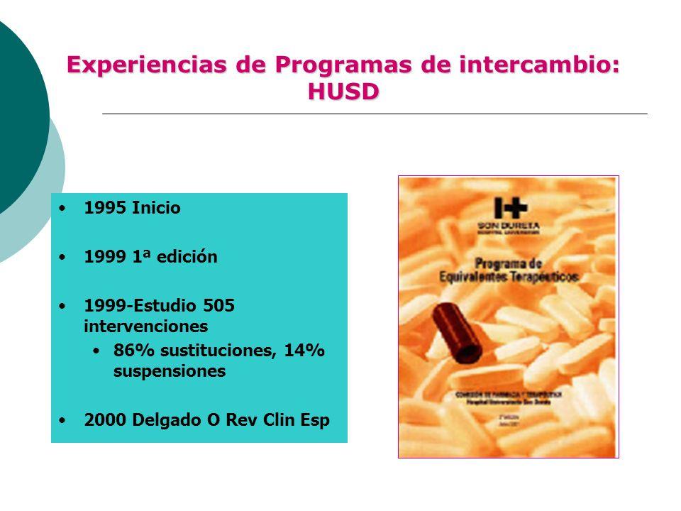 Experiencias de Programas de intercambio: HUSD 1995 Inicio 1999 1ª edición 1999-Estudio 505 intervenciones 86% sustituciones, 14% suspensiones 2000 Delgado O Rev Clin Esp