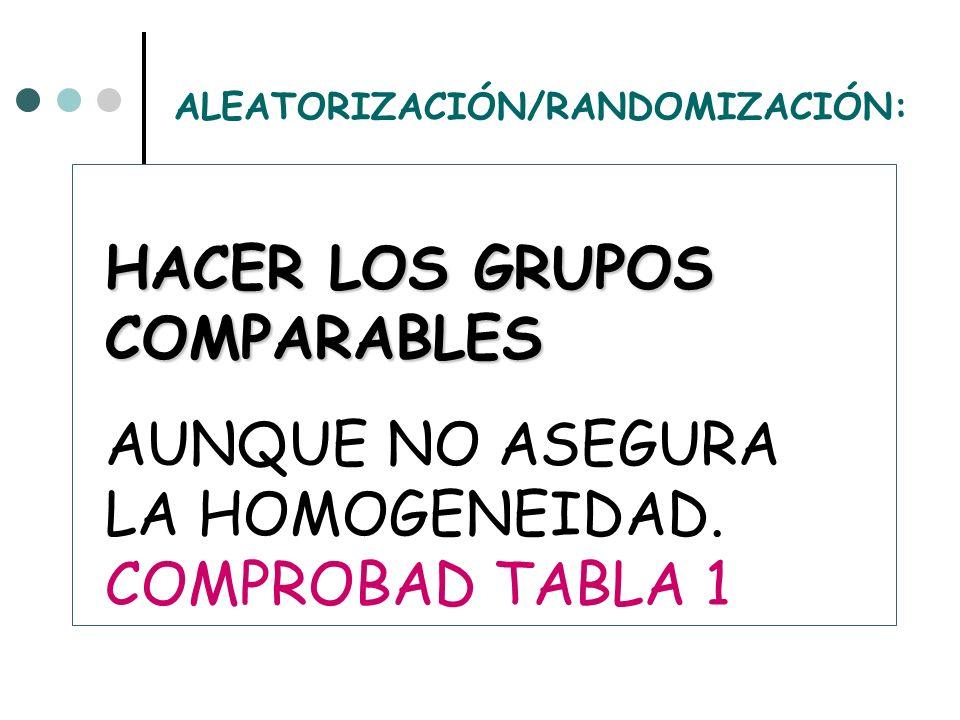 ALEATORIZACIÓN/RANDOMIZACIÓN: Asignar al azar a los individuos a los grupos experimentales y de comparación ¿Qué es? Eliminar acciones no específicas