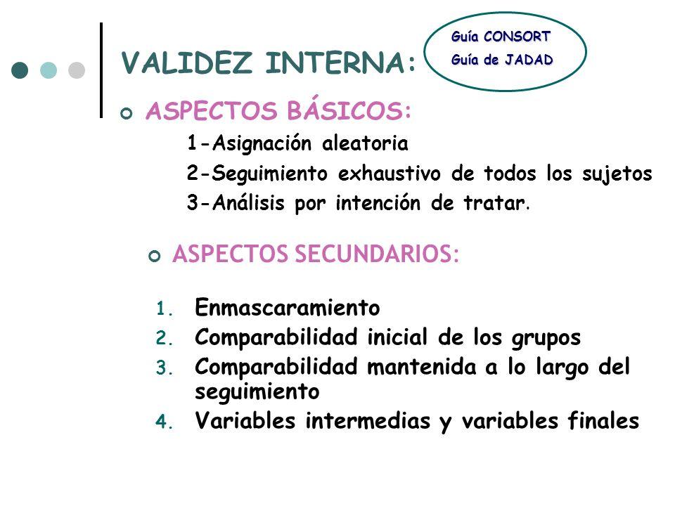 VALIDEZ INTERNA: ASPECTOS BÁSICOS: 1-Asignación aleatoria 2-Seguimiento exhaustivo de todos los sujetos 3-Análisis por intención de tratar. ASPECTOS S