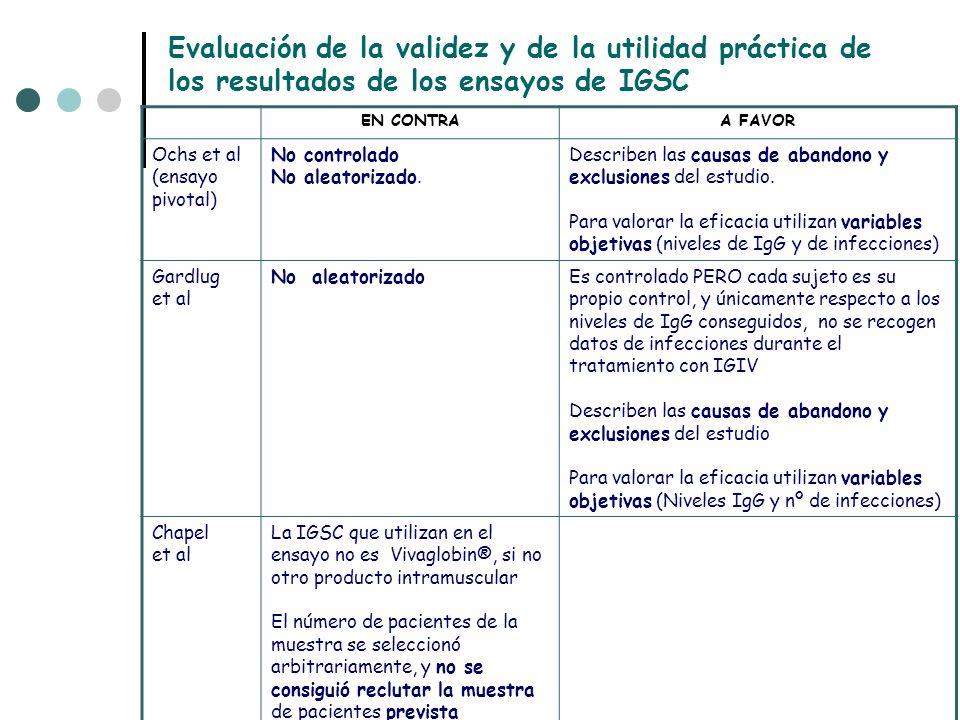 Evaluación de la validez y de la utilidad práctica de los resultados de los ensayos de IGSC EN CONTRAA FAVOR Ochs et al (ensayo pivotal) No controlado No aleatorizado.