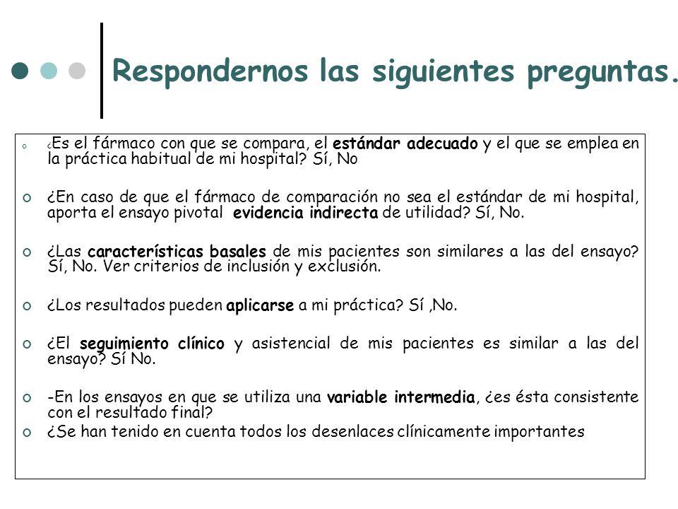 Respondernos las siguientes preguntas. ¿ Es el fármaco con que se compara, el estándar adecuado y el que se emplea en la práctica habitual de mi hospi