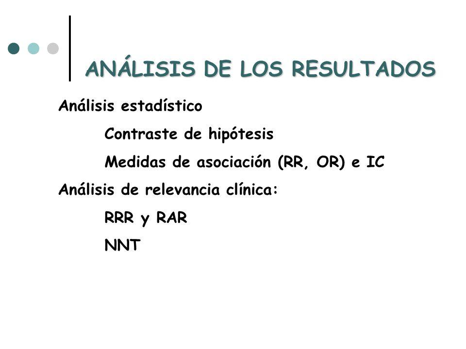 Análisis estadístico Contraste de hipótesis Medidas de asociación (RR, OR) e IC Análisis de relevancia clínica: RRR y RAR NNT ANÁLISIS DE LOS RESULTAD