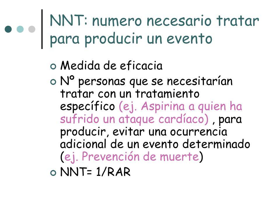 NNT: numero necesario tratar para producir un evento Medida de eficacia Nº personas que se necesitarían tratar con un tratamiento específico (ej. Aspi