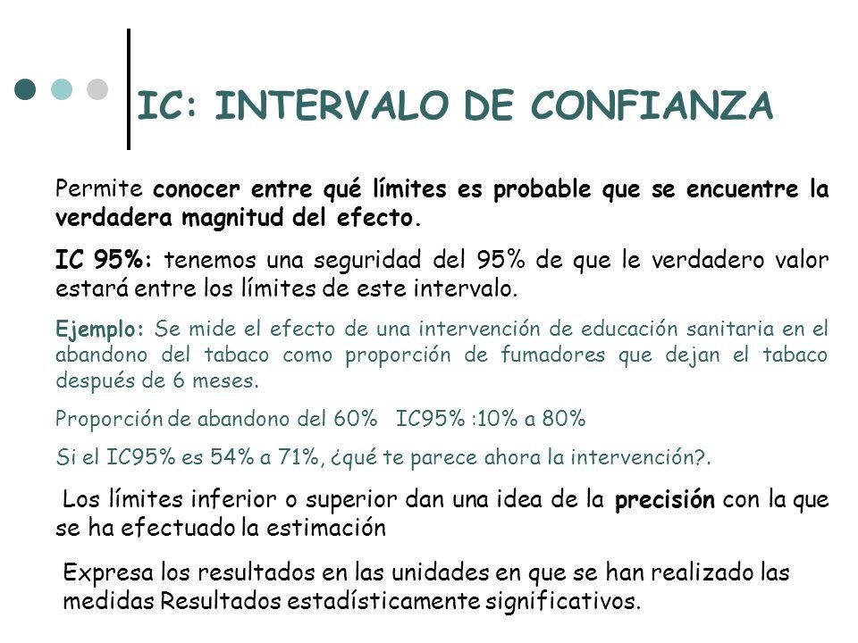 IC: INTERVALO DE CONFIANZA Expresa los resultados en las unidades en que se han realizado las medidas Resultados estadísticamente significativos. Perm