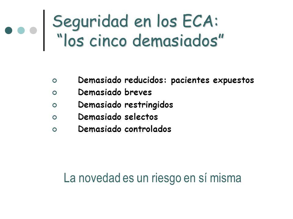 Seguridad en los ECA: los cinco demasiados Demasiado reducidos: pacientes expuestos Demasiado breves Demasiado restringidos Demasiado selectos Demasiado controlados La novedad es un riesgo en sí misma