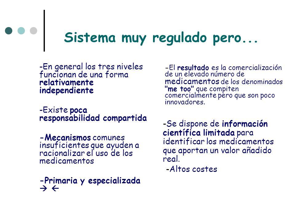 Sistema muy regulado pero... -En general los tres niveles funcionan de una forma relativamente independiente -Existe poca responsabilidad compartida -