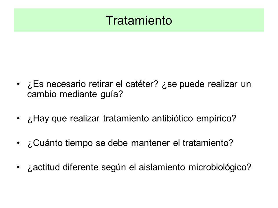 Tratamiento ¿Es necesario retirar el catéter? ¿se puede realizar un cambio mediante guía? ¿Hay que realizar tratamiento antibiótico empírico? ¿Cuánto