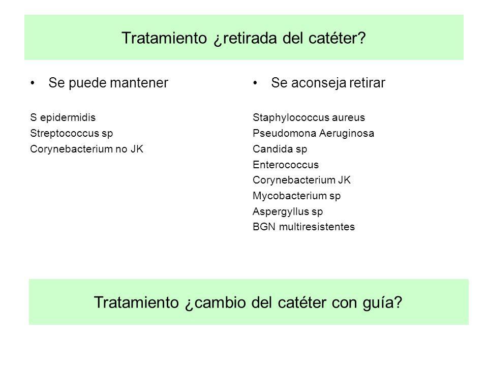 Tratamiento ¿retirada del catéter? Se puede mantener S epidermidis Streptococcus sp Corynebacterium no JK Se aconseja retirar Staphylococcus aureus Ps