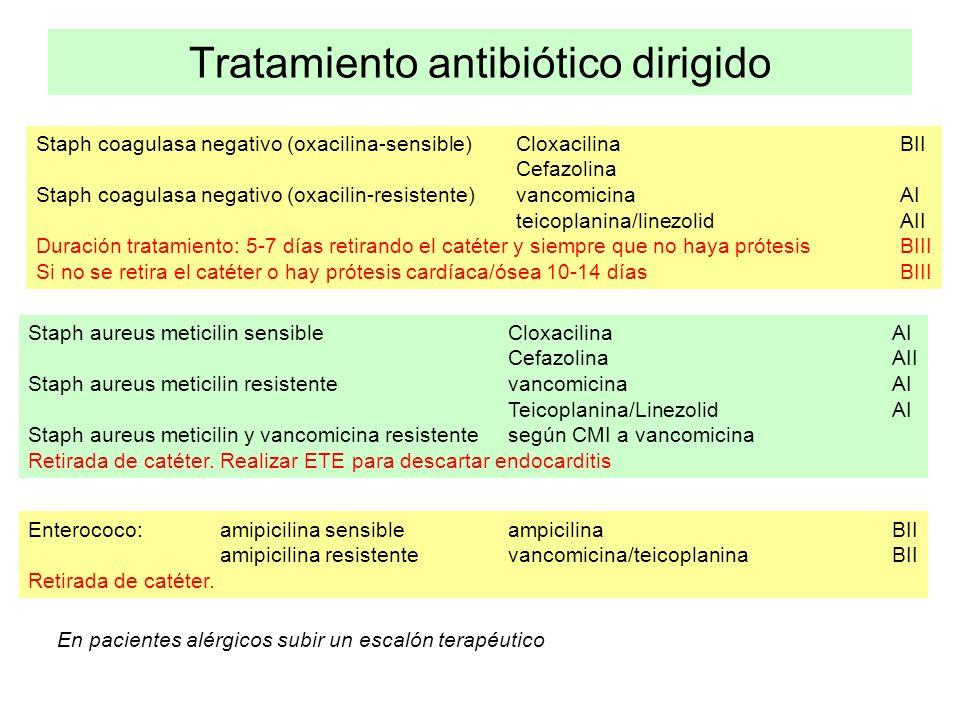 Staph coagulasa negativo (oxacilina-sensible)CloxacilinaBII Cefazolina Staph coagulasa negativo (oxacilin-resistente)vancomicinaAI teicoplanina/linezo