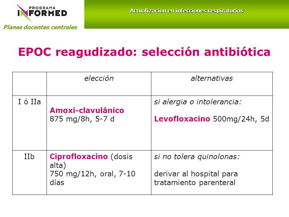 EPOC reagudizado: selección antibiótica elecciónalternativas I ó IIa Amoxi-clavulánico 875 mg/8h, 5-7 d si alergia o intolerancia: Levofloxacino 500mg