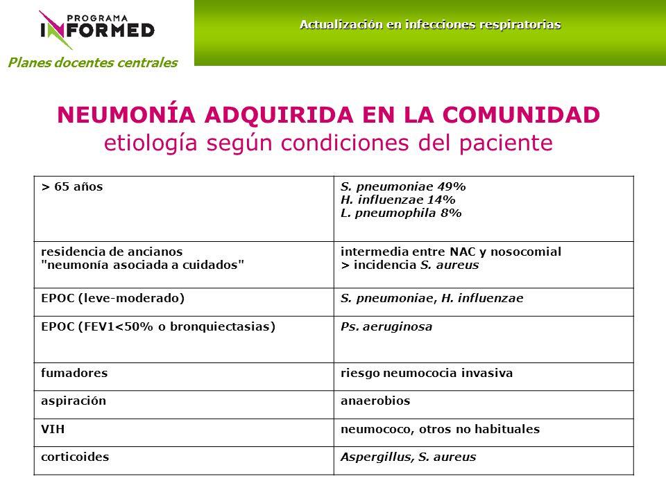 NEUMONÍA ADQUIRIDA EN LA COMUNIDAD etiología según condiciones del paciente > 65 añosS. pneumoniae 49% H. influenzae 14% L. pneumophila 8% residencia