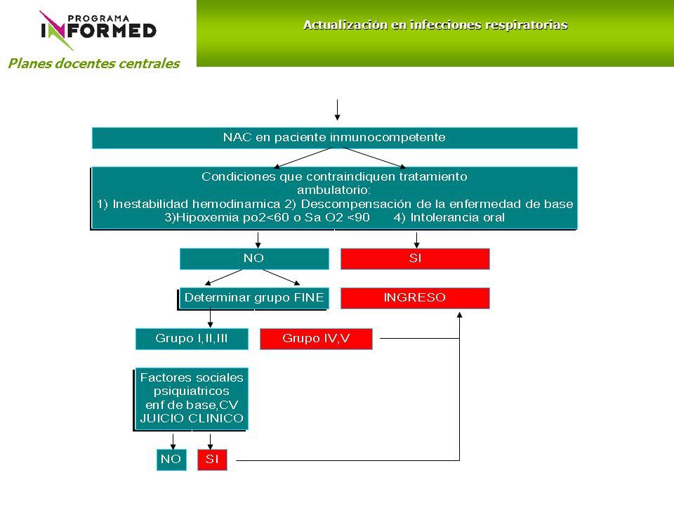 Planes docentes centrales Actualización en infecciones respiratorias